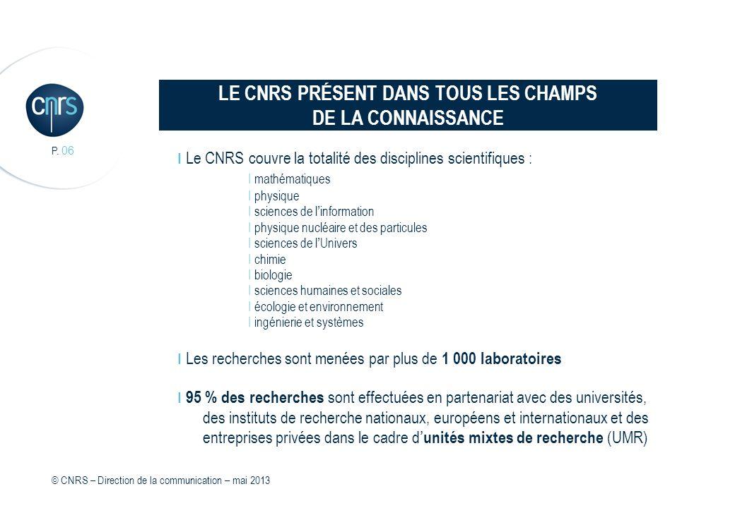 I Le CNRS couvre la totalité des disciplines scientifiques : I mathématiques I physique I sciences de linformation I physique nucléaire et des particu