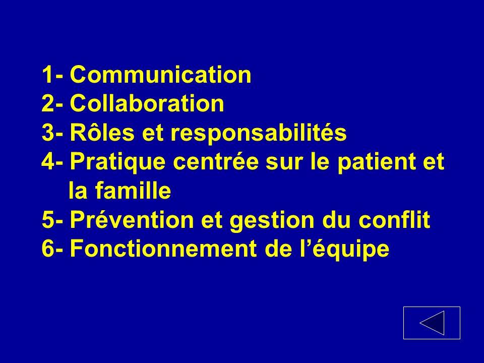 Nommez 2 des 6 compétences de base en collaboration interprofessionnelle