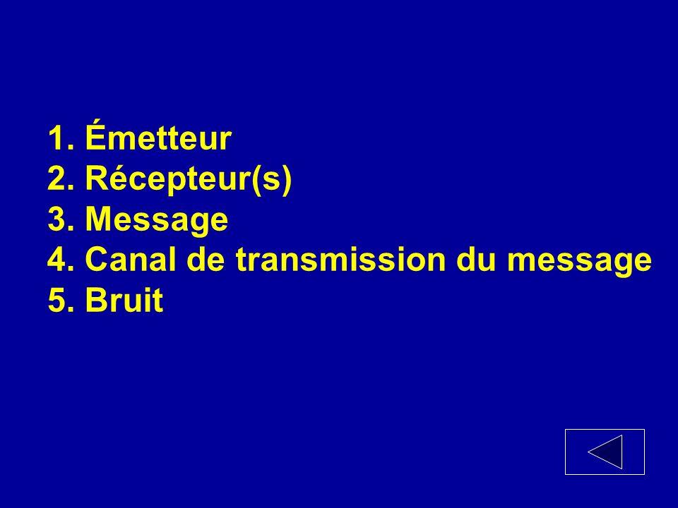 Nommez les cinq facteurs associés au processus de transmission de la communication