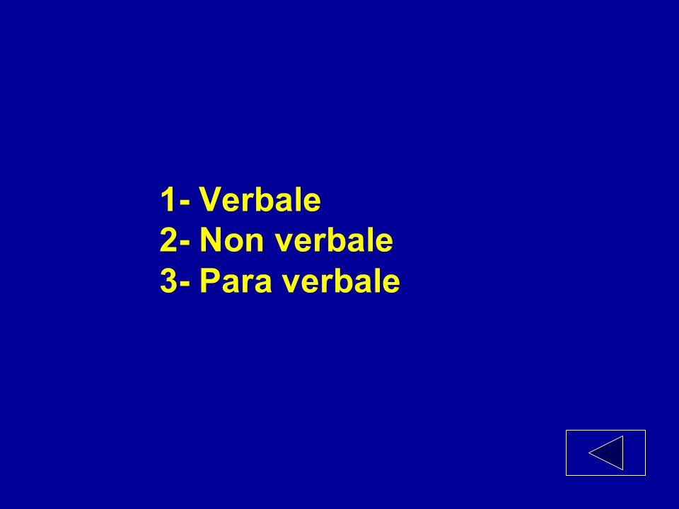 Nommez les trois différents types de communication