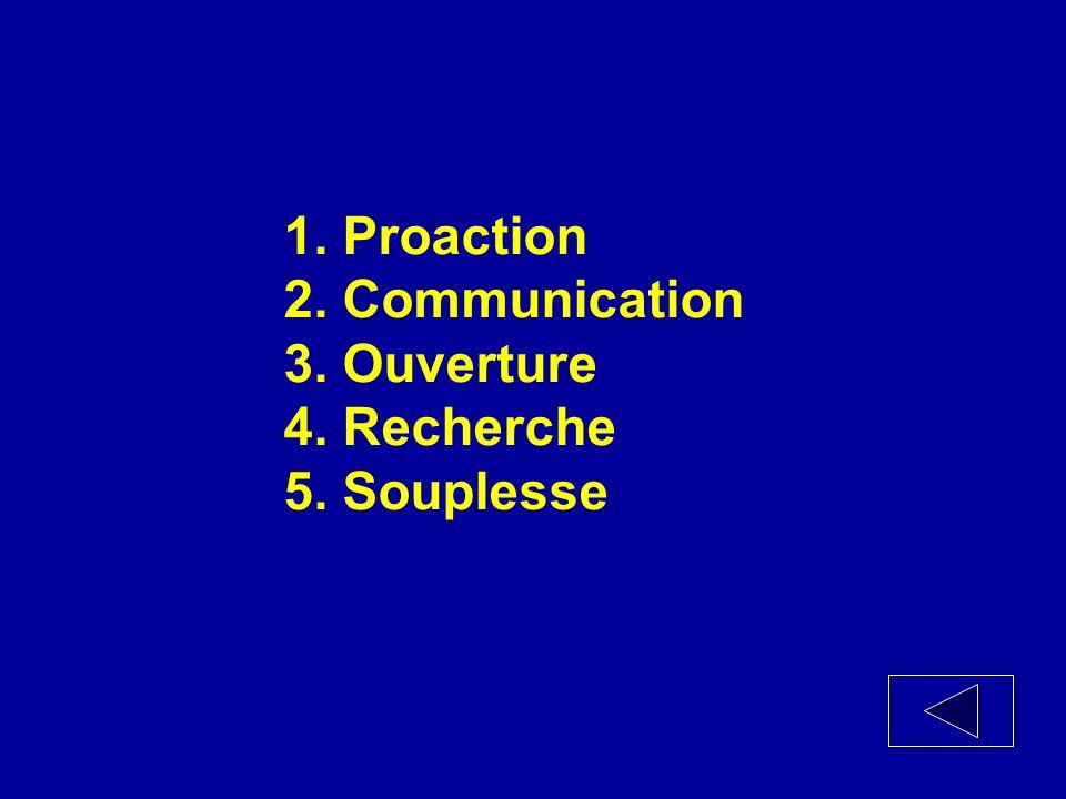Nommez 2 de 5 facteurs qui facilitent la résolution de conflit