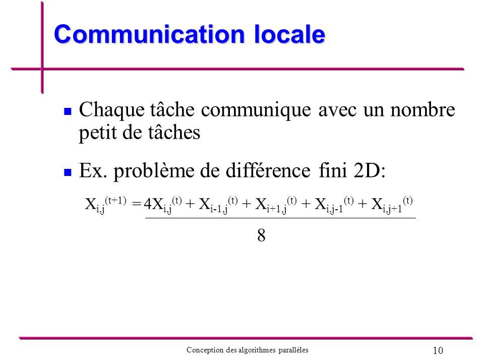10 Conception des algorithmes parallèles Communication locale Chaque tâche communique avec un nombre petit de tâches Ex. problème de différence fini 2