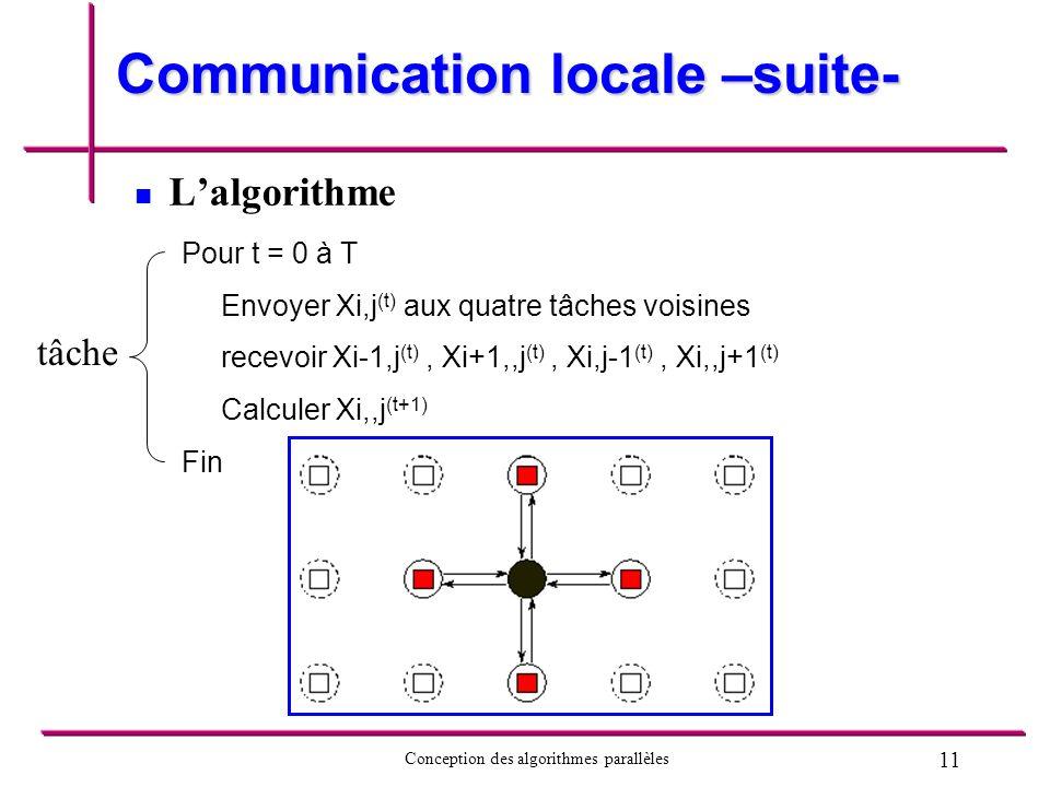 11 Conception des algorithmes parallèles Communication locale –suite- Lalgorithme Pour t = 0 à T Envoyer Xi,j (t) aux quatre tâches voisines recevoir