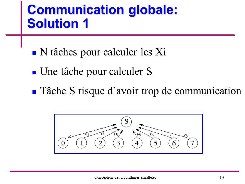 13 Conception des algorithmes parallèles Communication globale: Solution 1 N tâches pour calculer les Xi Une tâche pour calculer S Tâche S risque davo