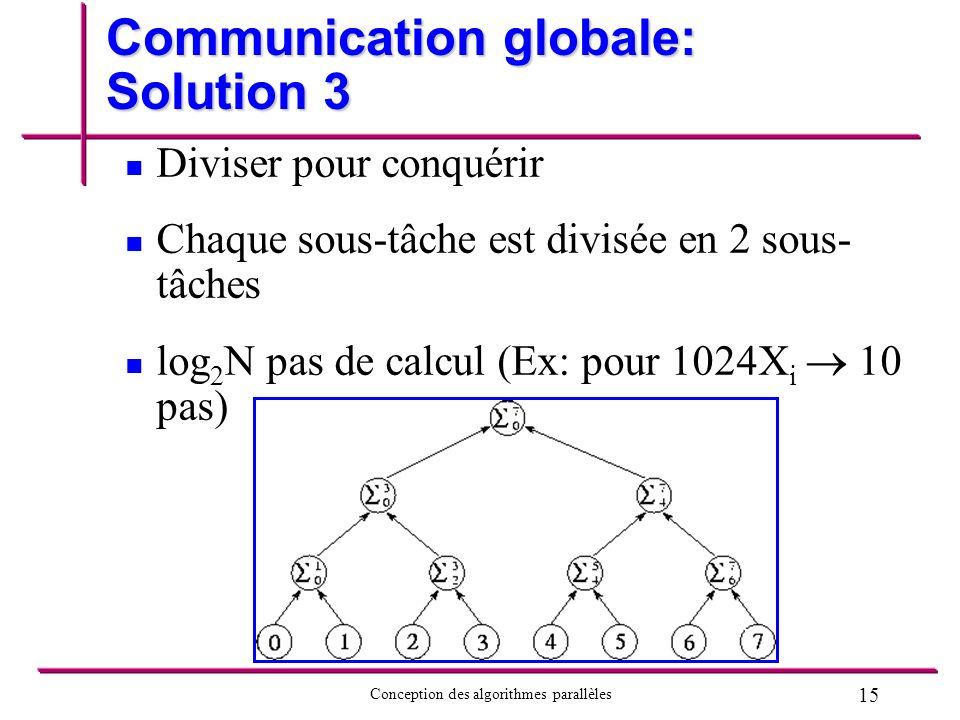 15 Conception des algorithmes parallèles Communication globale: Solution 3 Diviser pour conquérir Chaque sous-tâche est divisée en 2 sous- tâches log