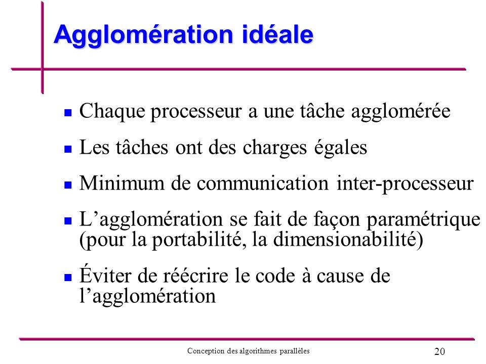 20 Conception des algorithmes parallèles Agglomération idéale Chaque processeur a une tâche agglomérée Les tâches ont des charges égales Minimum de co