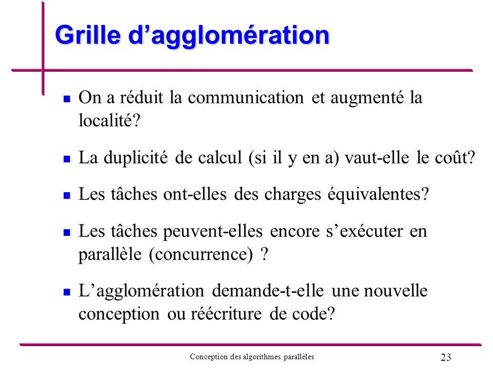 23 Conception des algorithmes parallèles Grille dagglomération On a réduit la communication et augmenté la localité? La duplicité de calcul (si il y e