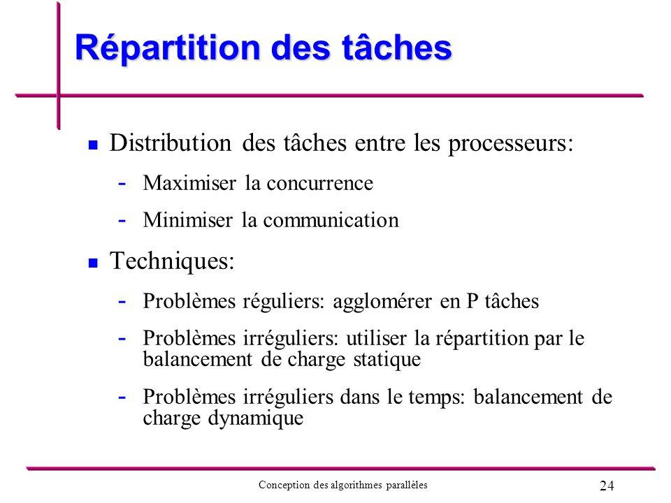 24 Conception des algorithmes parallèles Répartition des tâches Distribution des tâches entre les processeurs: - - Maximiser la concurrence - - Minimi