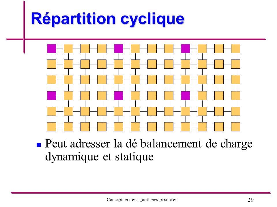 29 Conception des algorithmes parallèles Répartition cyclique Peut adresser la dé balancement de charge dynamique et statique