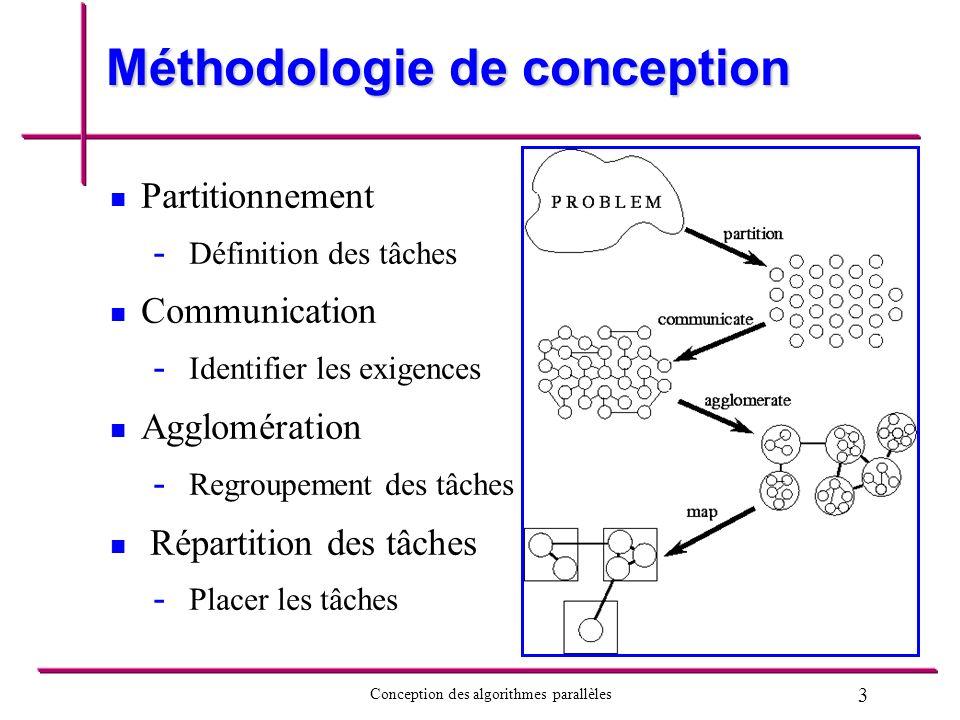 3 Conception des algorithmes parallèles Méthodologie de conception Partitionnement - - Définition des tâches Communication - - Identifier les exigence