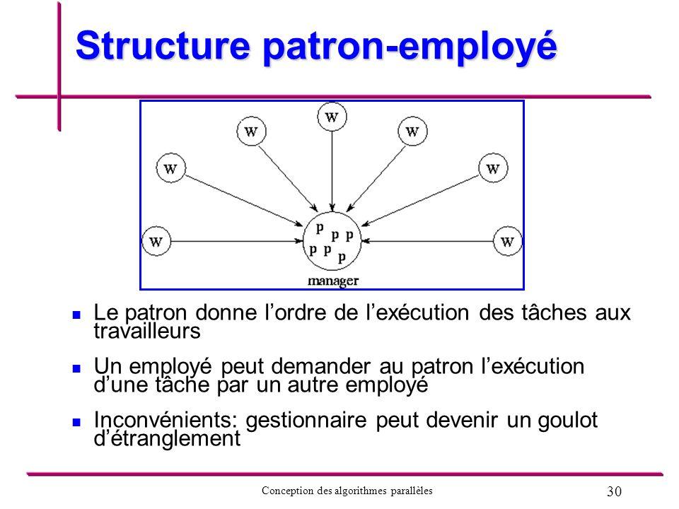30 Conception des algorithmes parallèles Structure patron-employé Le patron donne lordre de lexécution des tâches aux travailleurs Un employé peut dem