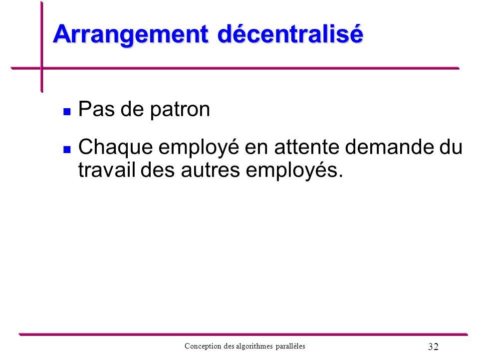32 Conception des algorithmes parallèles Arrangement décentralisé Pas de patron Chaque employé en attente demande du travail des autres employés.