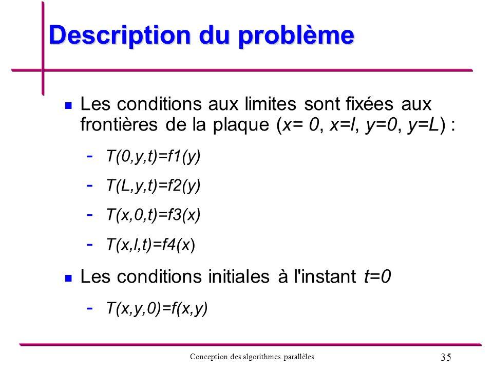 35 Conception des algorithmes parallèles Description du problème Les conditions aux limites sont fixées aux frontières de la plaque (x= 0, x=l, y=0, y