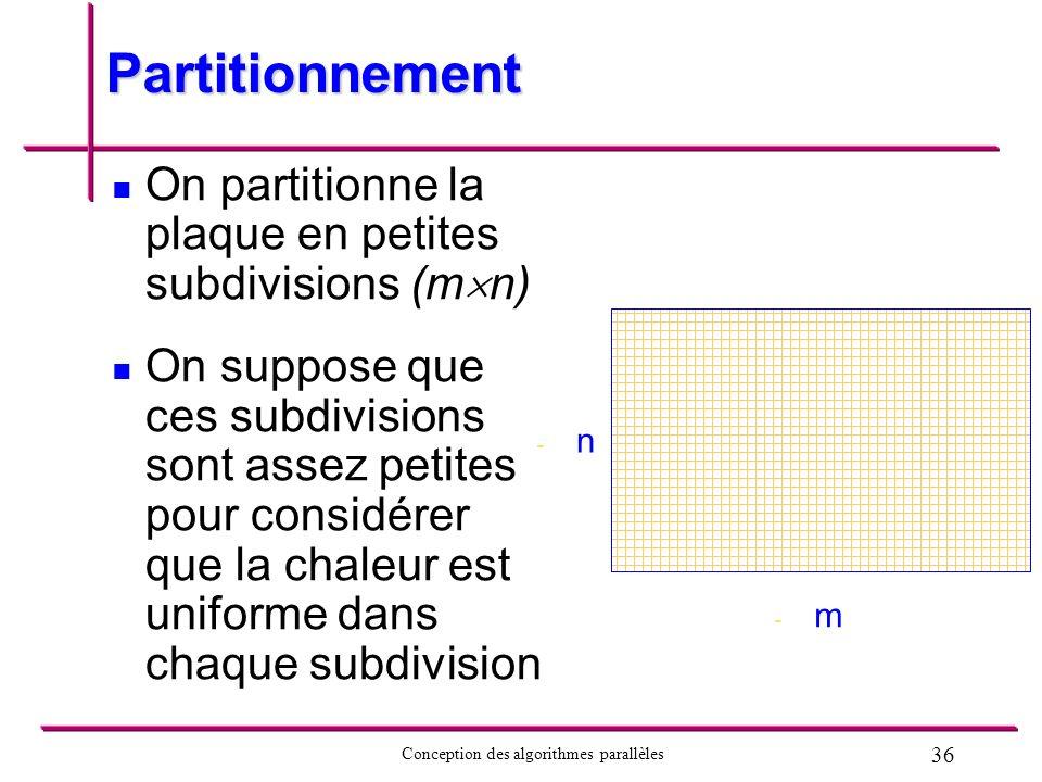 36 Conception des algorithmes parallèles Partitionnement On partitionne la plaque en petites subdivisions (m n) On suppose que ces subdivisions sont a