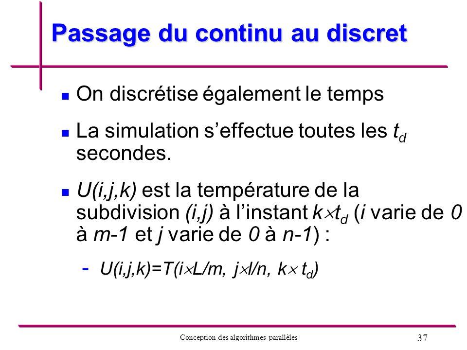 37 Conception des algorithmes parallèles Passage du continu au discret On discrétise également le temps La simulation seffectue toutes les t d seconde