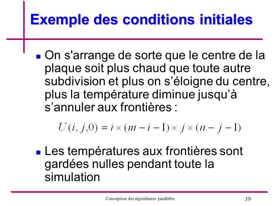 39 Conception des algorithmes parallèles Exemple des conditions initiales On s'arrange de sorte que le centre de la plaque soit plus chaud que toute a