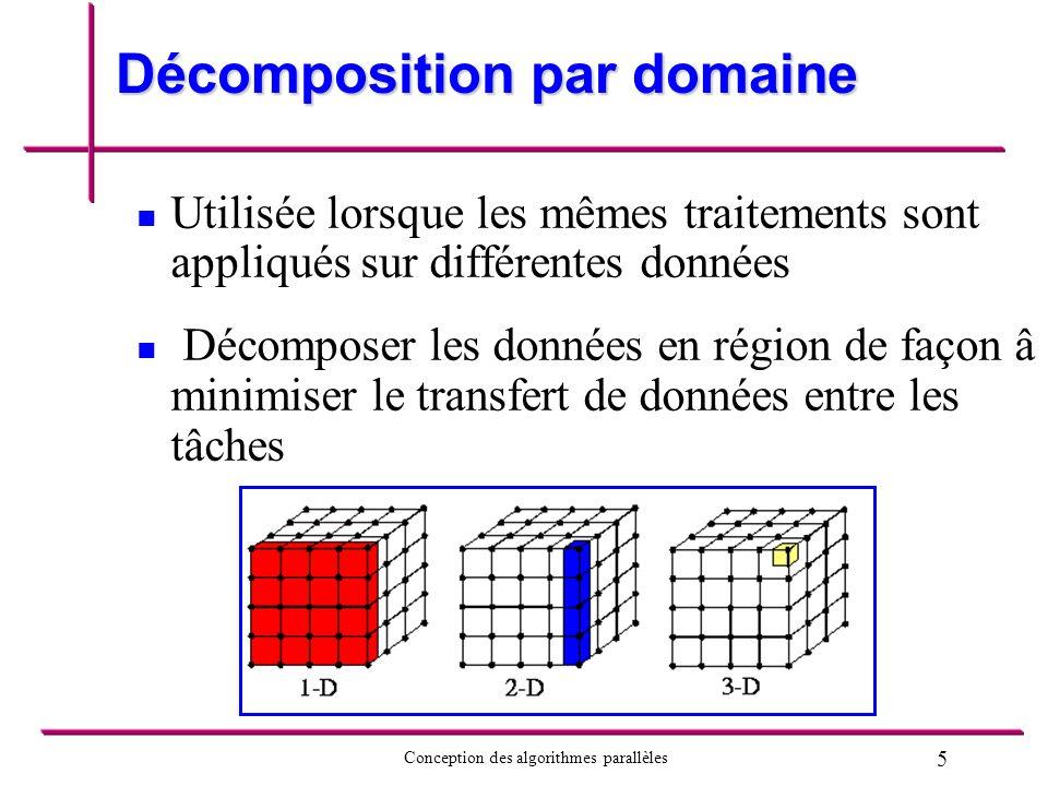 6 Conception des algorithmes parallèles Décomposition par fonction Basée sur les fonctions à exécuter Augmente la modularité Communication entre les modules