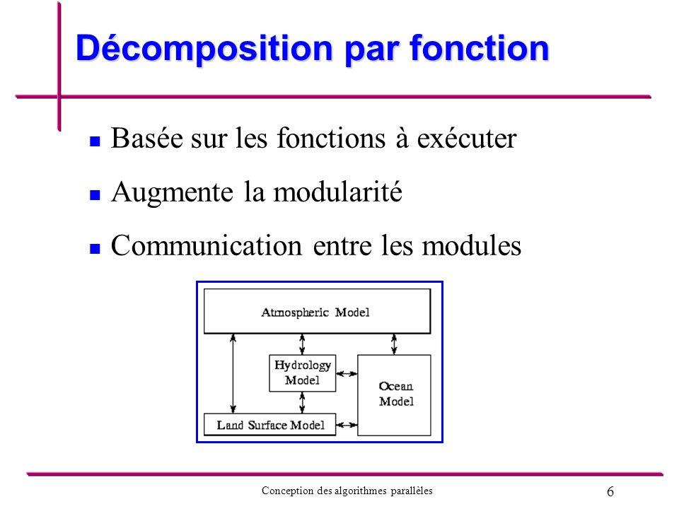 6 Conception des algorithmes parallèles Décomposition par fonction Basée sur les fonctions à exécuter Augmente la modularité Communication entre les m