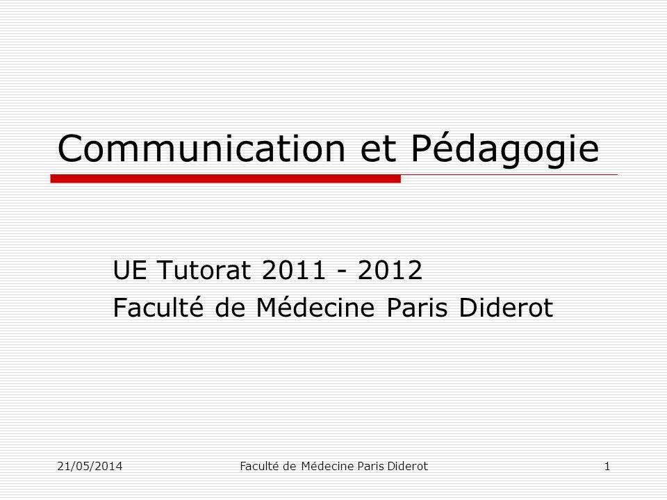 Linformation = le message 7 % Gestuelle 56 % Lémotion de lacteur = 93 % Voix 37% Statistique de Meharabian, 1965 : compréhension dun message 21/05/2014Faculté de Médecine Paris Diderot 2