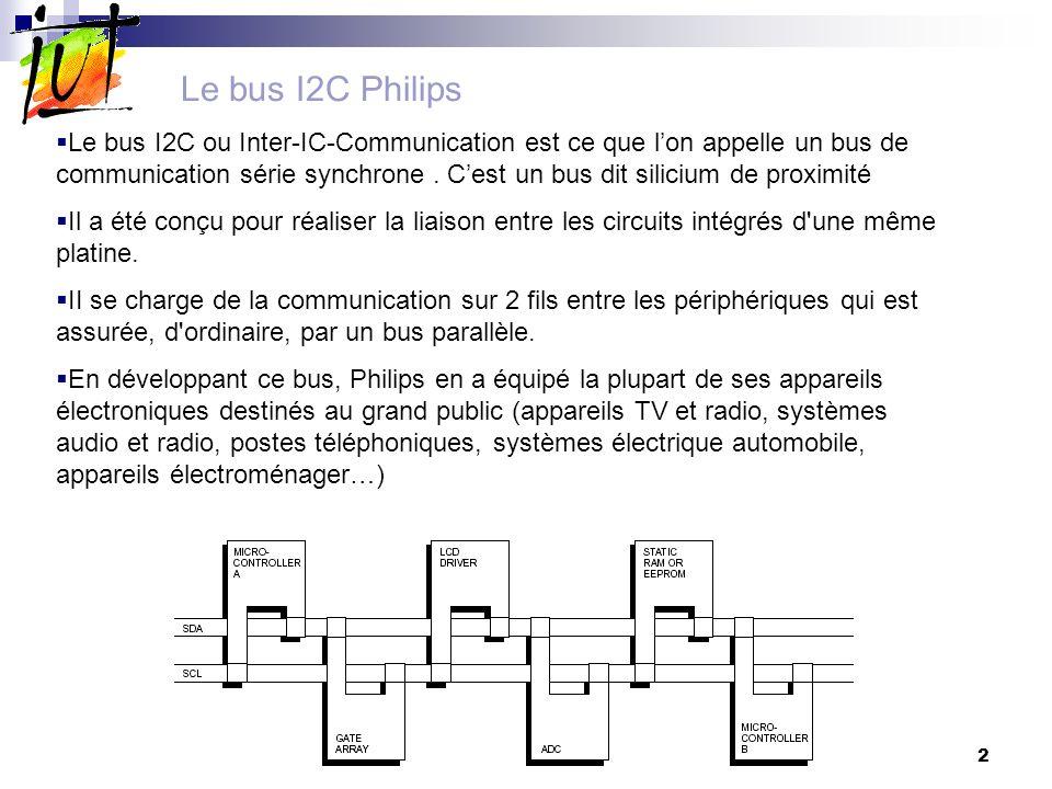13 Le bus I2C Philips: protocole I2C Format des trames évoluées: durée de léchange Le nombre doctet transmis au cours dune trame nest pas limitatif.