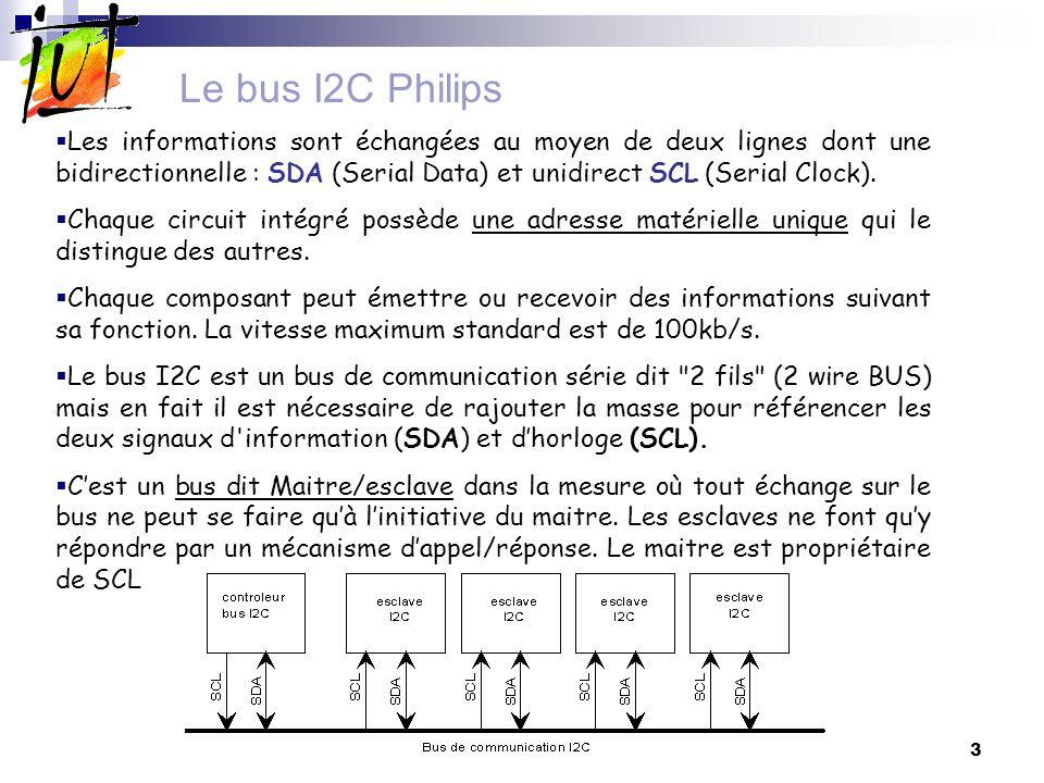 4 Le bus I2C Philips: aspect electrique Pour le bus I2C, le niveau électrique dominant est l état bas (le niveau complémentaire est dit récessif).