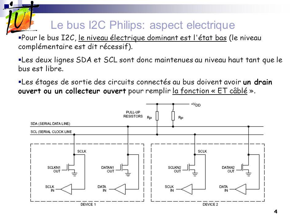 5 Le bus I2C Philips: protocole I2C Protocole de communication I2C est basé sur un changement détat de SDA Le bus I2C appartient à la catégorie des bus série.