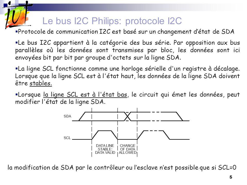 6 Le bus I2C Philips: protocole I2C Début et fin dun échange: Condition de Start et de Stop Certaines combinaisons particulières de niveaux et de fronts des deux lignes déterminent la condition de départ (START ) ou d arrêt (STOP) de la transmission de la trame constituant le message.