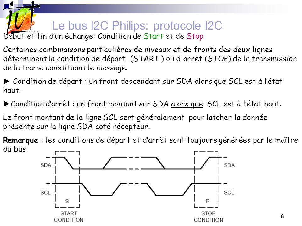 7 Le bus I2C Philips: protocole I2C Octet dadresse et sens de léchange: La condition de start est suivie par l adresse du composant appelé par le maître.