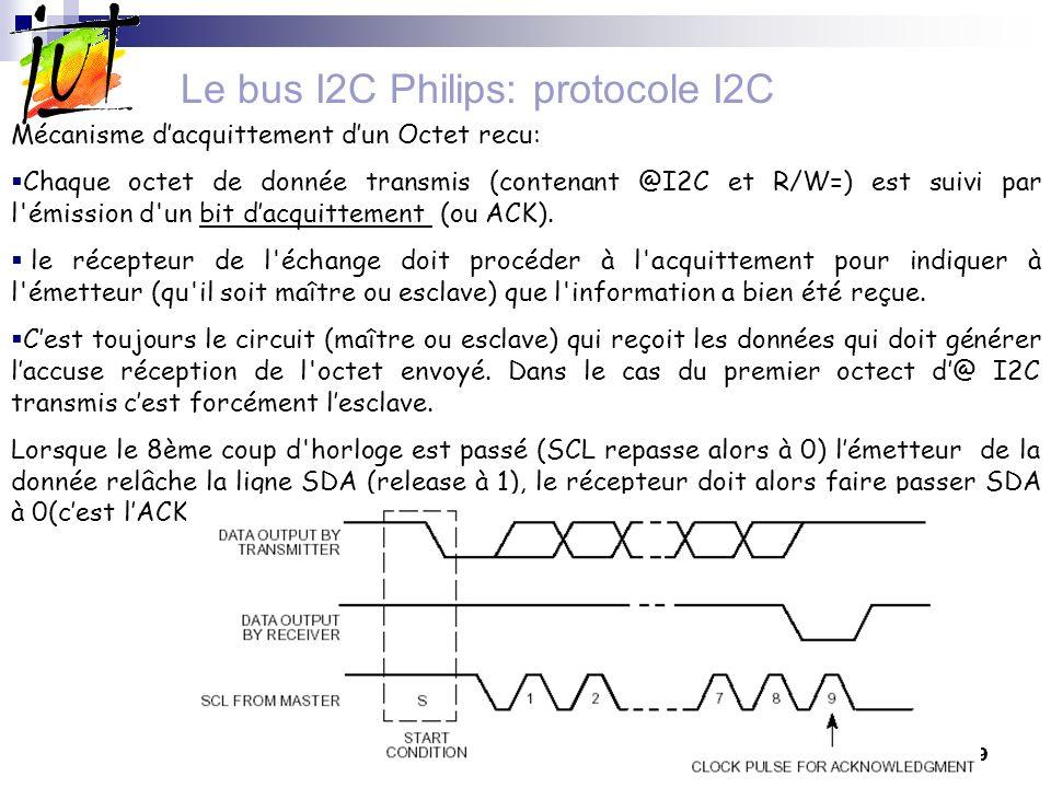 10 Le bus I2C Philips: protocole I2C Mécanisme dacquittement dun Octet recu Lémetteur de la donnée initial doit attendre que SDA soit à 0 avant que le maître ne puisse faire remonter SCL à 1 pour générer un 9eme coup dhorloge.