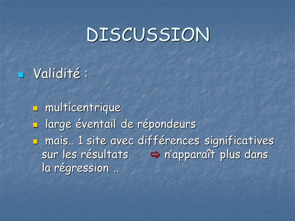 DISCUSSION Validité : Validité : multicentrique multicentrique large éventail de répondeurs large éventail de répondeurs mais..