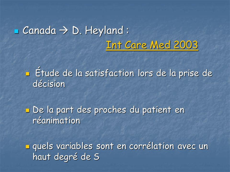 Canada D. Heyland : Canada D.