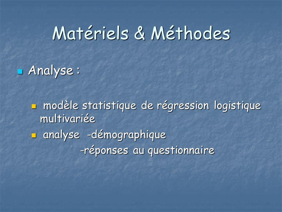 Matériels & Méthodes Analyse : Analyse : modèle statistique de régression logistique multivariée modèle statistique de régression logistique multivariée analyse -démographique analyse -démographique -réponses au questionnaire -réponses au questionnaire