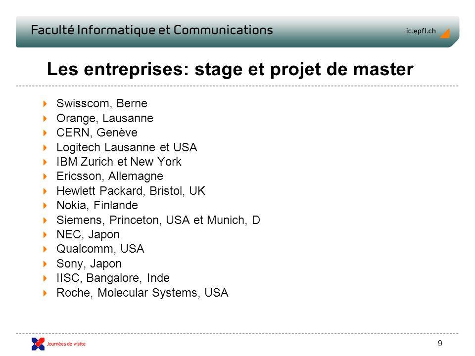 9 Les entreprises: stage et projet de master Swisscom, Berne Orange, Lausanne CERN, Genève Logitech Lausanne et USA IBM Zurich et New York Ericsson, A