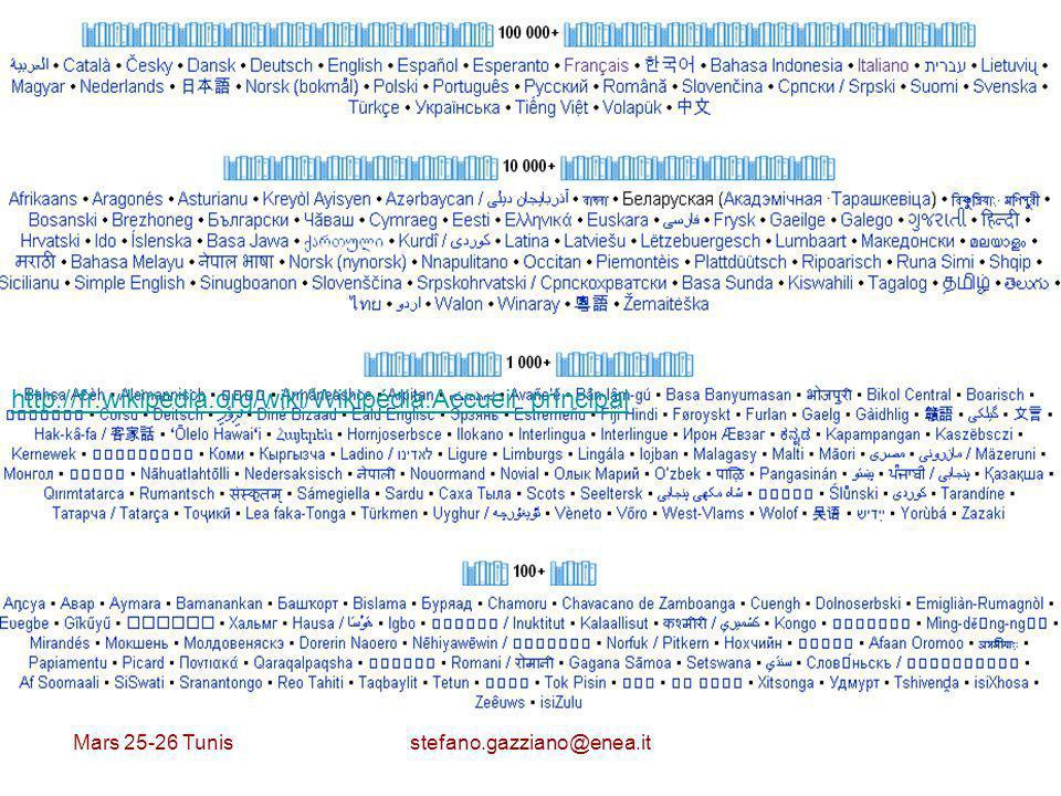 Mars 25-26 Tunis stefano.gazziano@enea.it Open Source et Web 2.0 Cas detude: WIKIPEDIA http://fr.wikipedia.org/wiki/Wikipédia:Accueil_principal