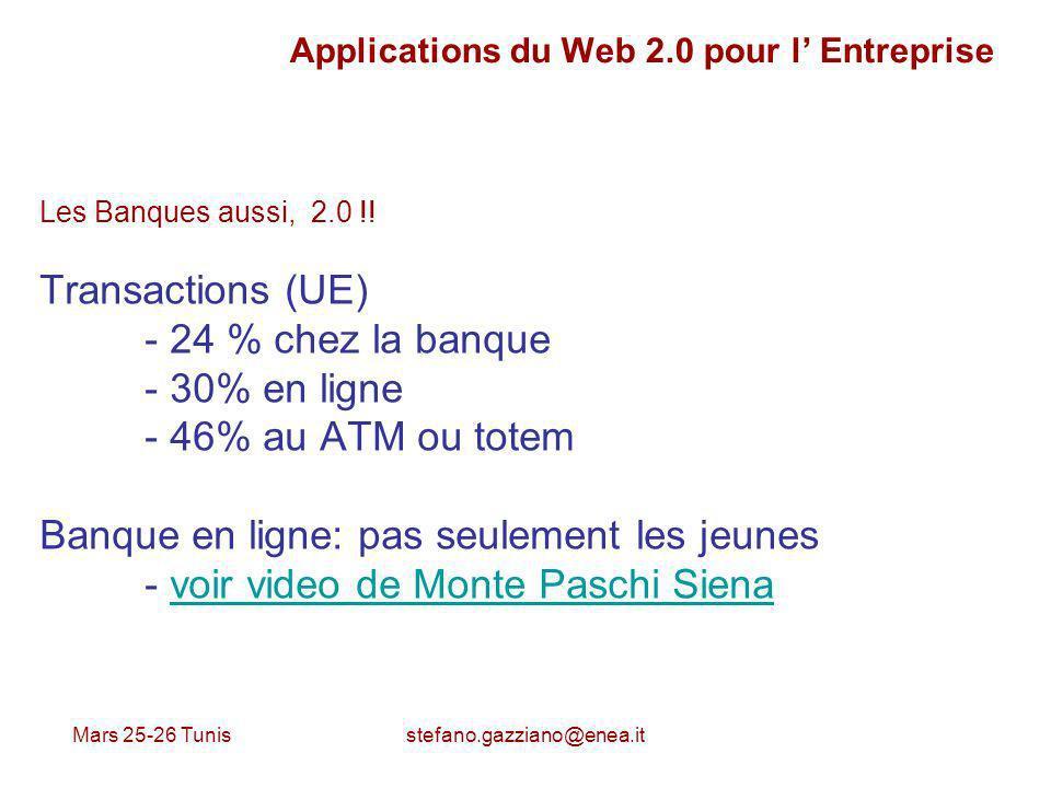 Mars 25-26 Tunis stefano.gazziano@enea.it Applications du Web 2.0 pour l Entreprise Les Banques aussi, 2.0 !! Transactions (UE) - 24 % chez la banque