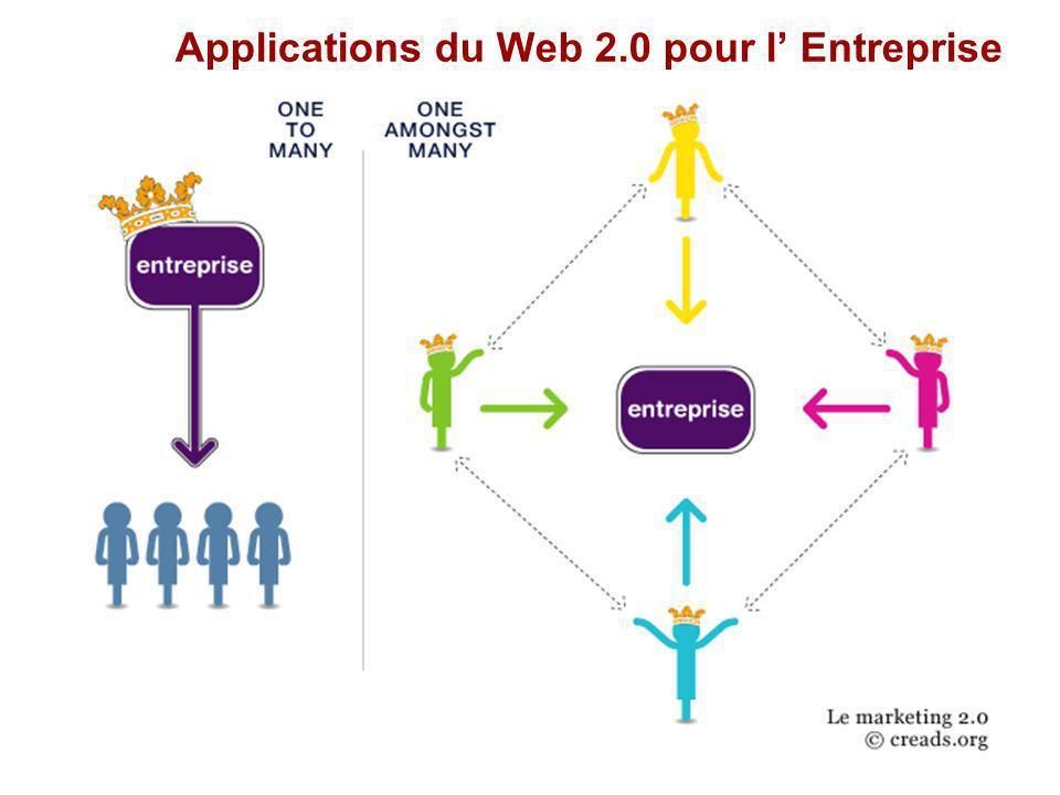 Mars 25-26 Tunis stefano.gazziano@enea.it Applications du Web 2.0 pour l Entreprise