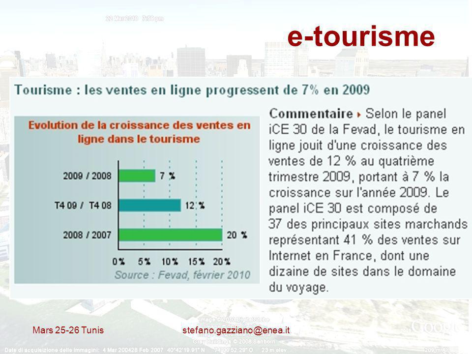Mars 25-26 Tunis stefano.gazziano@enea.it e-tourisme