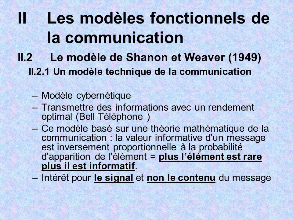 IILes modèles fonctionnels de la communication II.2 Le modèle de Shanon et Weaver (1949) II.2.1 Un modèle technique de la communication –Modèle cybernétique –Transmettre des informations avec un rendement optimal (Bell Téléphone ) –Ce modèle basé sur une théorie mathématique de la communication : la valeur informative dun message est inversement proportionnelle à la probabilité dapparition de lélément = plus lélément est rare plus il est informatif.