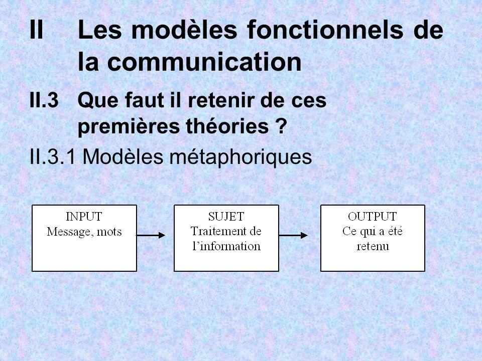 IILes modèles fonctionnels de la communication II.3Que faut il retenir de ces premières théories ? II.3.1 Modèles métaphoriques