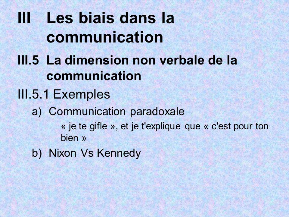 IIILes biais dans la communication III.5La dimension non verbale de la communication III.5.1 Exemples a)Communication paradoxale « je te gifle », et je t explique que « c est pour ton bien » b)Nixon Vs Kennedy