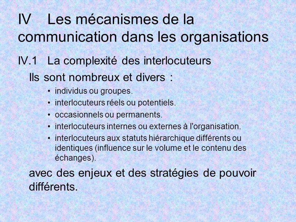 IVLes mécanismes de la communication dans les organisations IV.1La complexité des interlocuteurs Ils sont nombreux et divers : individus ou groupes.