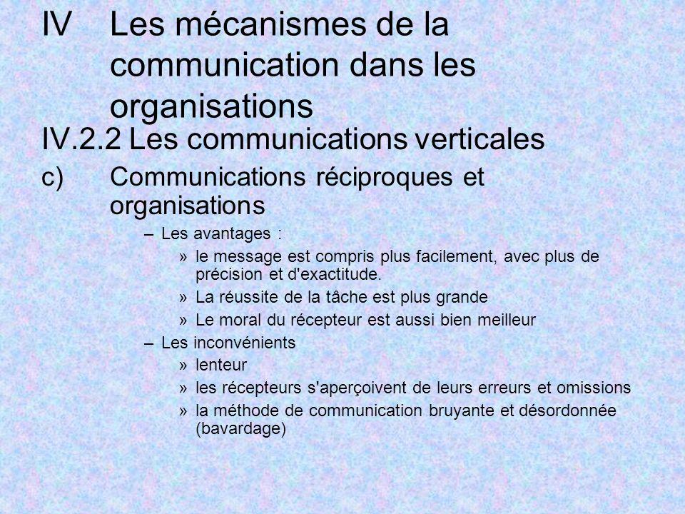 IVLes mécanismes de la communication dans les organisations IV.2.2 Les communications verticales c)Communications réciproques et organisations –Les av