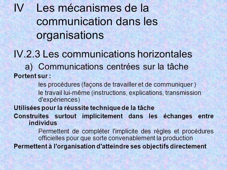 IVLes mécanismes de la communication dans les organisations IV.2.3 Les communications horizontales a)Communications centrées sur la tâche Portent sur