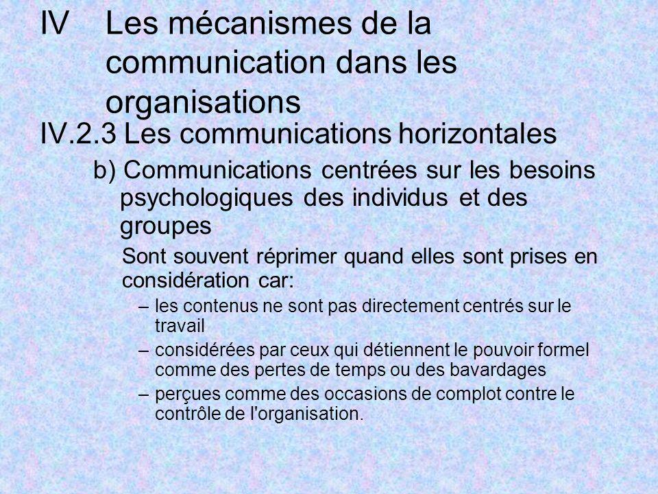 IVLes mécanismes de la communication dans les organisations IV.2.3 Les communications horizontales b) Communications centrées sur les besoins psycholo