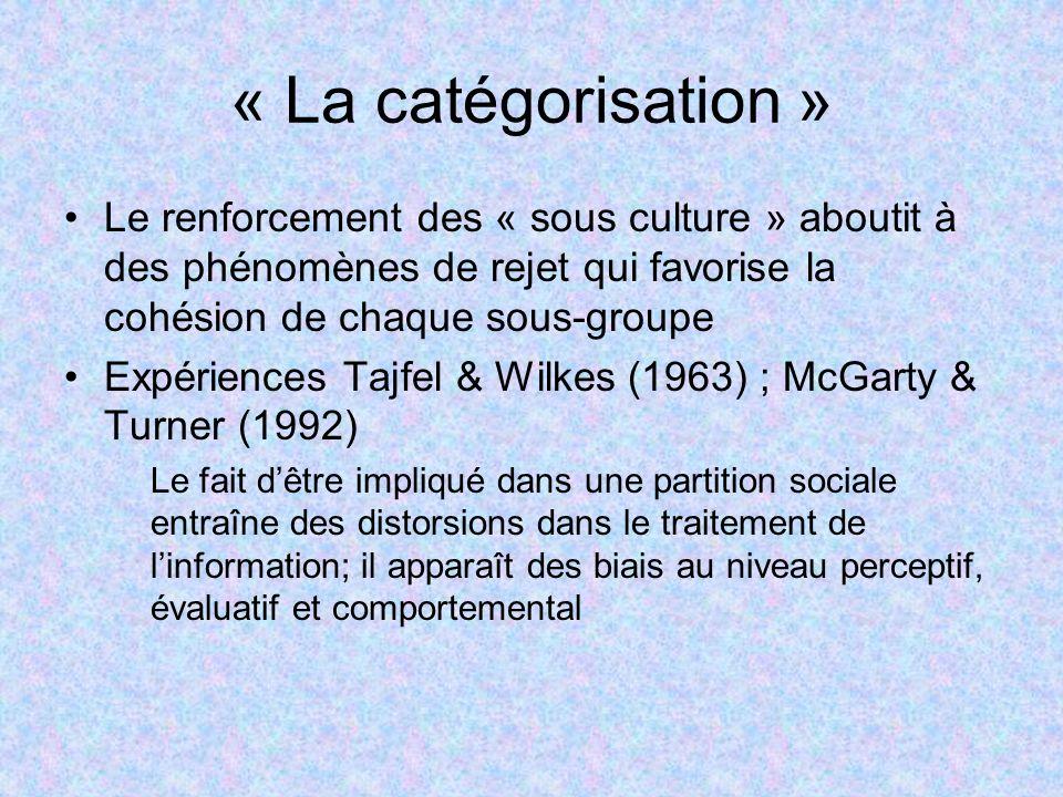 « La catégorisation » Le renforcement des « sous culture » aboutit à des phénomènes de rejet qui favorise la cohésion de chaque sous-groupe Expériences Tajfel & Wilkes (1963) ; McGarty & Turner (1992) Le fait dêtre impliqué dans une partition sociale entraîne des distorsions dans le traitement de linformation; il apparaît des biais au niveau perceptif, évaluatif et comportemental