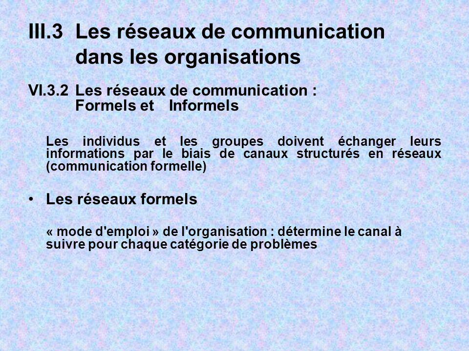 III.3 Les réseaux de communication dans les organisations VI.3.2Les réseaux de communication : Formels et Informels Les individus et les groupes doivent échanger leurs informations par le biais de canaux structurés en réseaux (communication formelle) Les réseaux formels « mode d emploi » de l organisation : détermine le canal à suivre pour chaque catégorie de problèmes