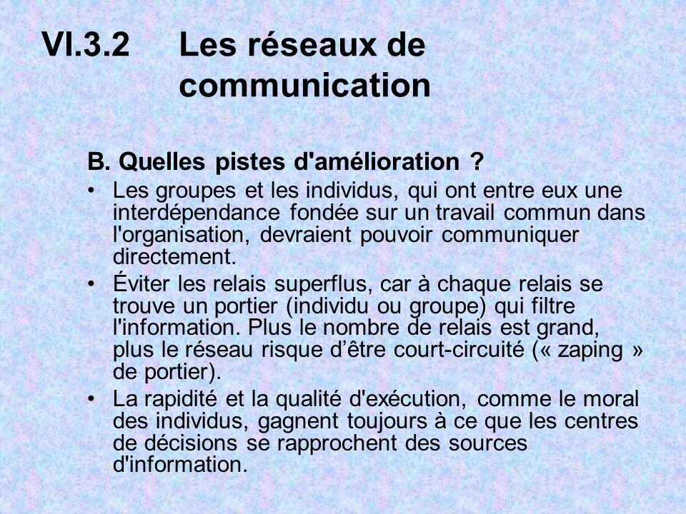 VI.3.2Les réseaux de communication B. Quelles pistes d'amélioration ? Les groupes et les individus, qui ont entre eux une interdépendance fondée sur u
