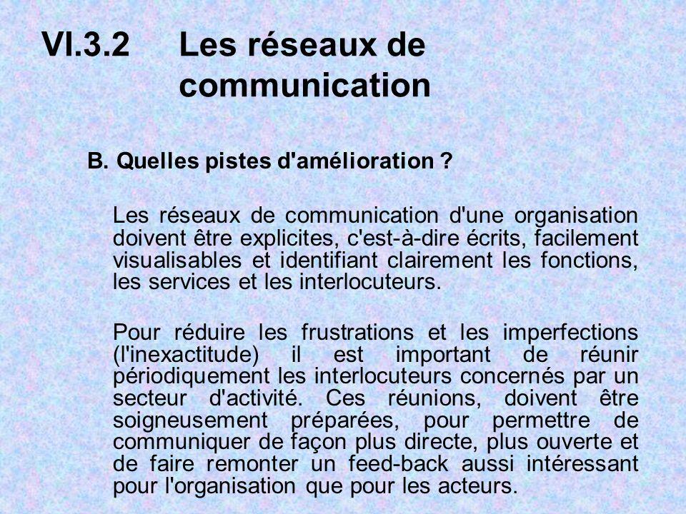 VI.3.2Les réseaux de communication B. Quelles pistes d'amélioration ? Les réseaux de communication d'une organisation doivent être explicites, c'est-à
