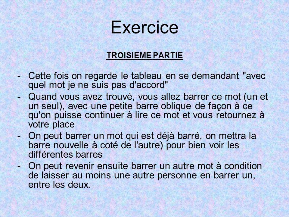 Exercice TROISIEME PARTIE - Cette fois on regarde le tableau en se demandant