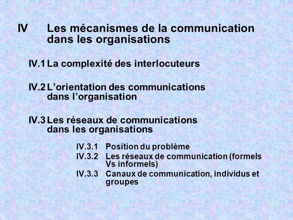 IVLes mécanismes de la communication dans les organisations IV.1La complexité des interlocuteurs IV.2Lorientation des communications dans lorganisation IV.3Les réseaux de communications dans les organisations IV.3.1 Position du problème IV.3.2Les réseaux de communication (formels Vs informels) IV.3.3 Canaux de communication, individus et groupes